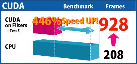 البرنامج رقم واحد في تحويلات ملفات الميديا ينزل بأصدار جديد TMPGEnc XPress v4.7.7.30  Cuda-bench-1